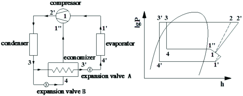 The schematic and pressure-enthalpy diagram of quasi-two