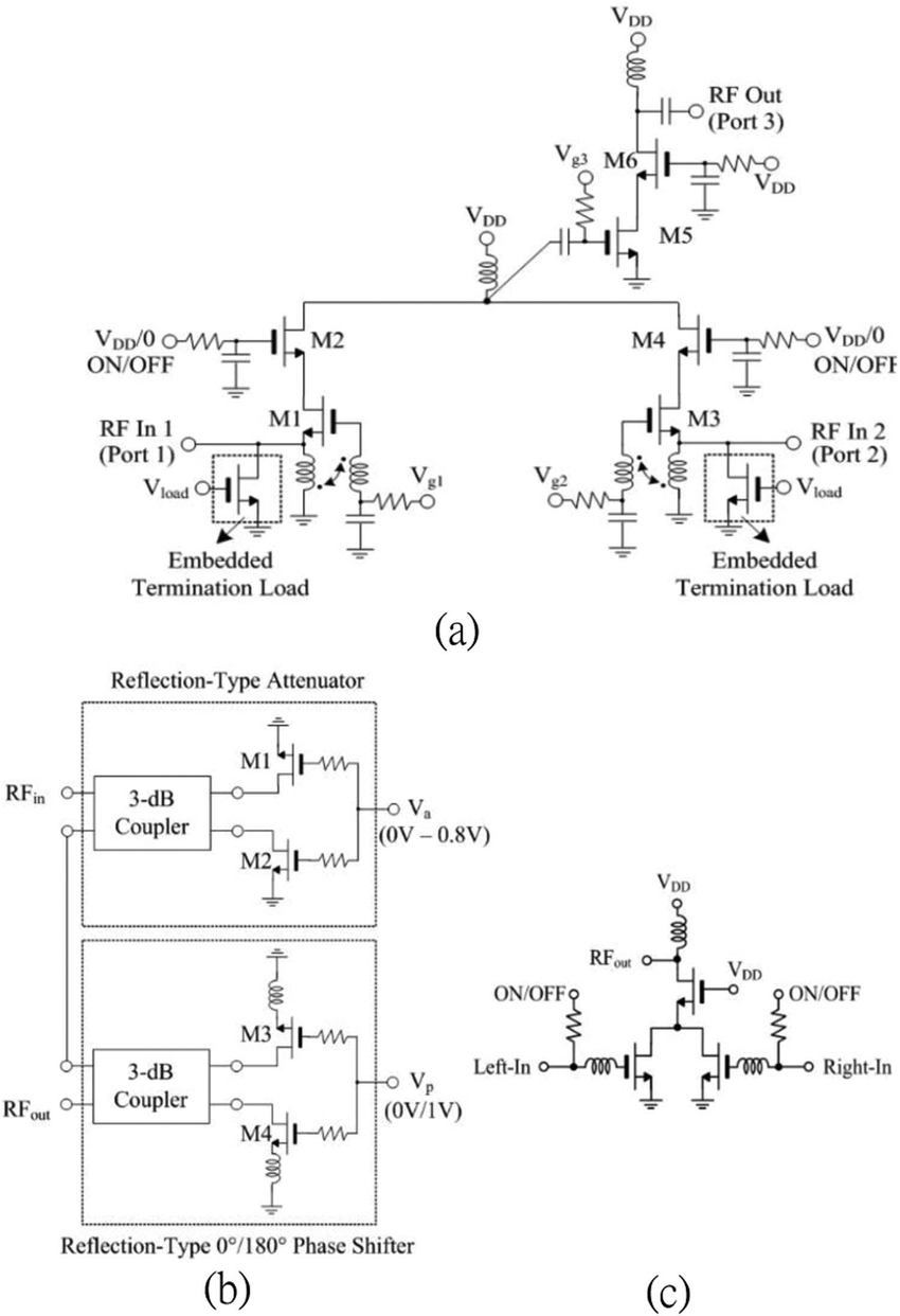 medium resolution of circuit schematic of the beam steering network a active selector 2 position selector switch wiring diagram m4 selector schematic