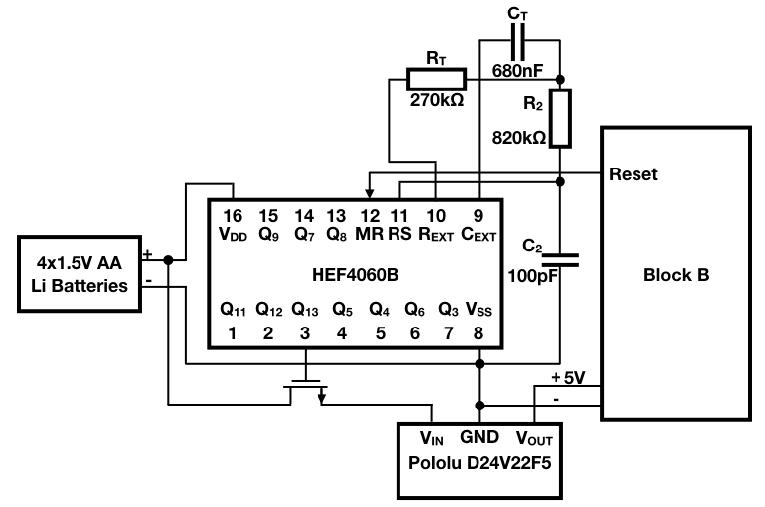 Block diagram of Block A part of the IoT sensor node