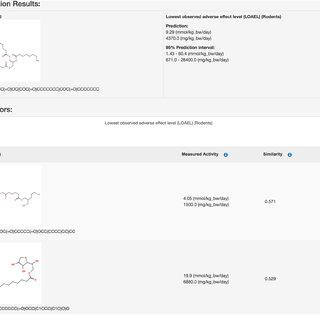 (PDF) Modeling Chronic Toxicity: A Comparison of