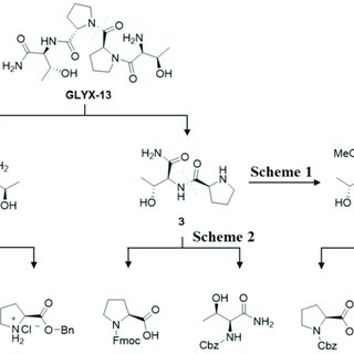 (PDF) Scale-Up Synthesis and Identification of GLYX-13, a