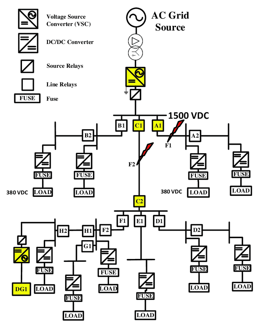 One-line diagram of a modified IEEE 13 node distribution