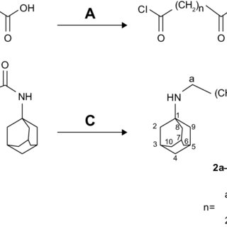 synthetic scheme for the preparation of compounds 2a-e