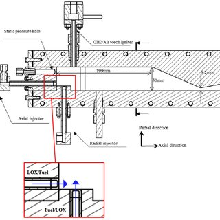 2-stroke engine with a rotary valve controlling the