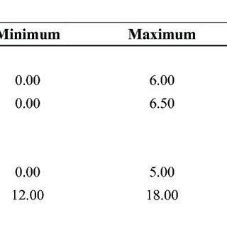(PDF) The Effect of Mnemonic Vocabulary Instruction on