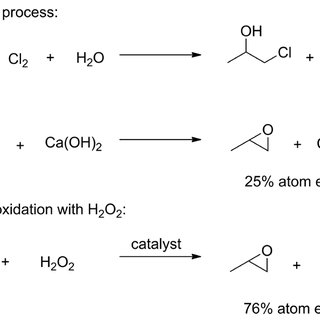 The chlorohydrin and the propylene processes for the