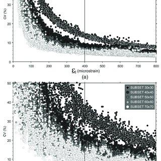 Stress-strain curve for an aluminum alloy 2024-T6 specimen