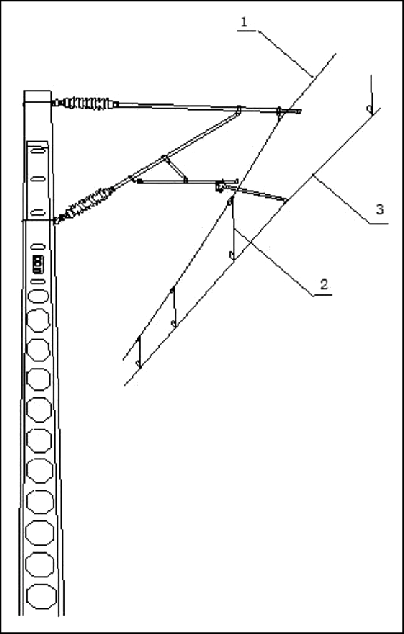 The pantograph-catenary system. 1-messenger wire, 2