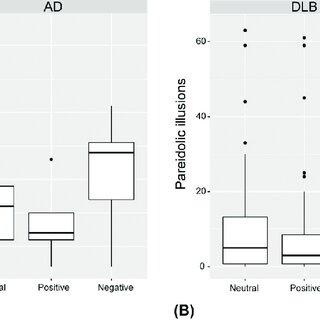 (PDF) Negative mood invites psychotic false perception in