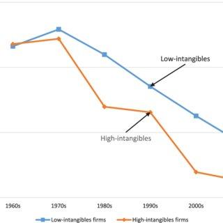 Hypothetical Comparison of FIFO versus LIFO Calculation of