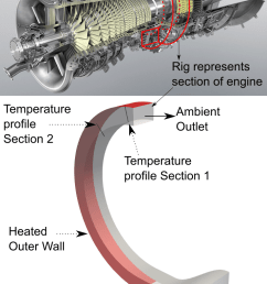 gas turbine casing rig modified from 13  [ 740 x 1155 Pixel ]