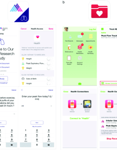 Patient views from the asthma health app and epic   mychart to download scientific diagram also rh researchgate