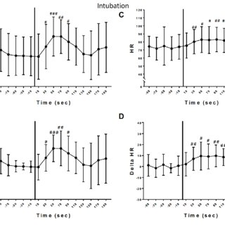 (PDF) The nociception level index (NOL) response to