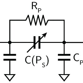 Basic structure and working principle of a MEMS microphone