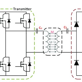 (PDF) Review of static and dynamic wireless electric
