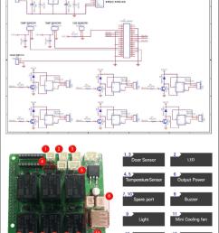 development of sensor multifunction pcb module smpm by circuit diagram  [ 850 x 1063 Pixel ]