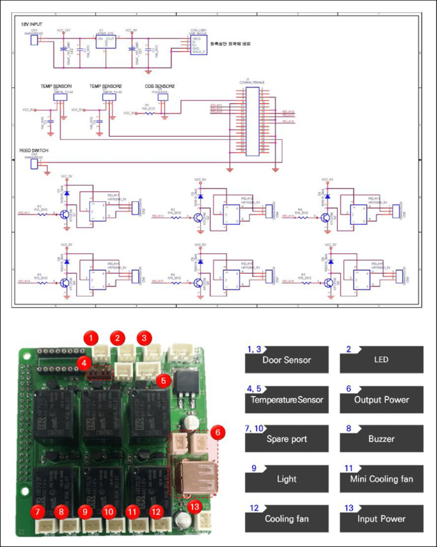 medium resolution of development of sensor multifunction pcb module smpm by circuit diagram