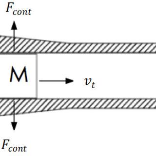 Meso-scale RVE model of plain woven composites: (a) plain