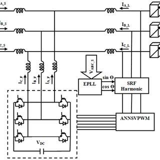 Block diagram of FPGA controller for DC-DC buck converter