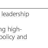 (PDF) Setting the agenda for nurse leadership in India