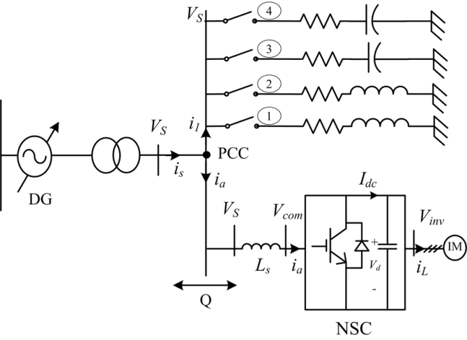 singleline diagram of threephase power system connection