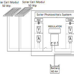 Solar Power Battery Wiring Diagram 2007 Nissan 350z Stereo Of Plant Download Scientific