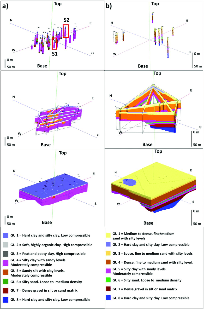 medium resolution of geotechnical 3d models of a sector 1 rome fair region and commercity