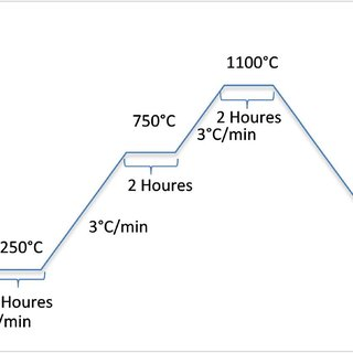 Schematic of a direct evaporative cooling system