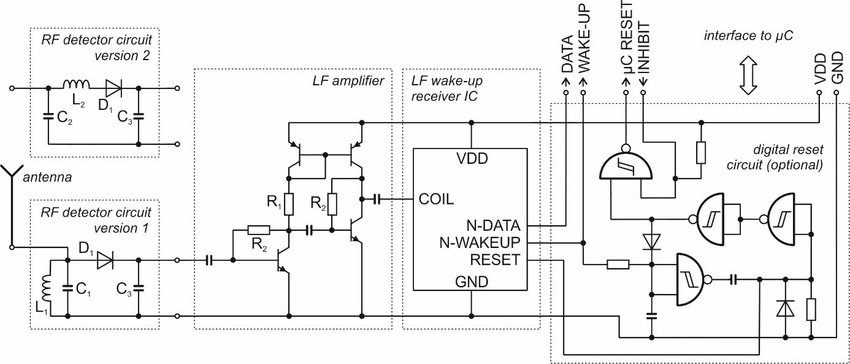 Schematic circuit diagram of the wake-up receiver. The