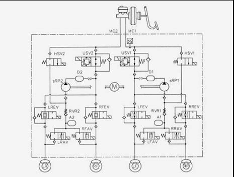 Diagram of the ESP electrohydraulic modulator (ABS Bosch 5