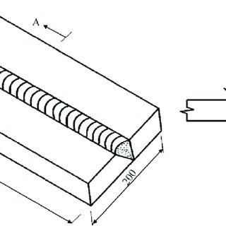 Schematic sketch of transverse section of the weld-HAZ