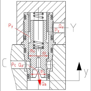 Rotary test-bench of the SVRLF. (a) Hydraulic principle
