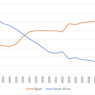 (PDF) Trends in cigarette demand and supply in Africa