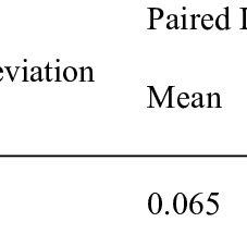 (PDF) Explicit Versus Implicit Modes of EFL Reading