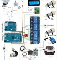 bioreactor components and wiring schematics  [ 850 x 980 Pixel ]