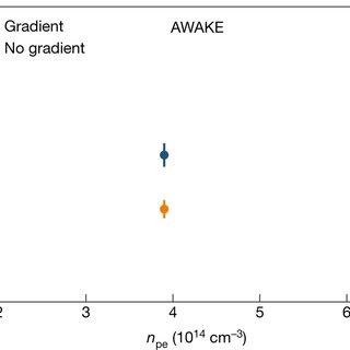 Microtron acceleration scheme [20], showing the vacuum