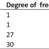 (PDF) The effect of Psychological skills training (goal