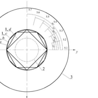 5-Pressure distribution over a circular cylinder for