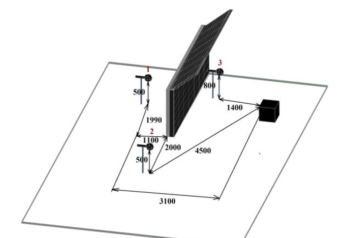 Microphone layout diagram for LNB B2 [own research