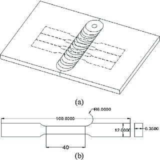 (PDF) Performance Evaluation of Friction Stir Welding