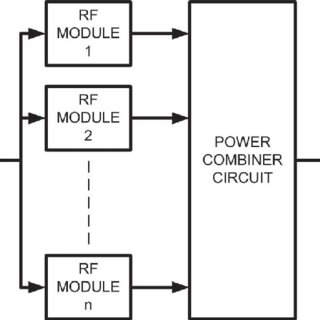 (PDF) High-power shortwave DRM transmitter in solid-state