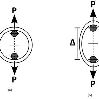 Diseño B -Detalle corte longitudinal