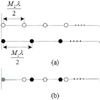 Block diagram of the proposed MIMO bio-radar system