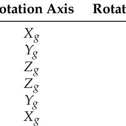 (PDF) A Comprehensive Calibration Method for a Star
