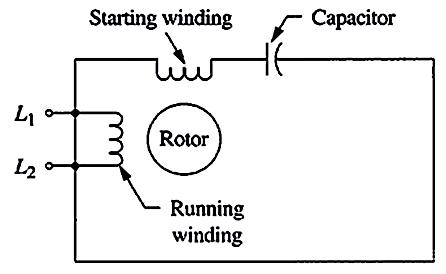 Circuit diagram of Permanent-Split Capacitor Motors