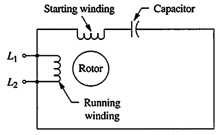 How To Wire A Permanent Split Capacitor Motor
