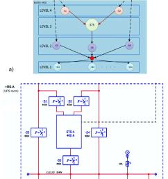 a node tree diagram with internode b power supply block  [ 850 x 1145 Pixel ]