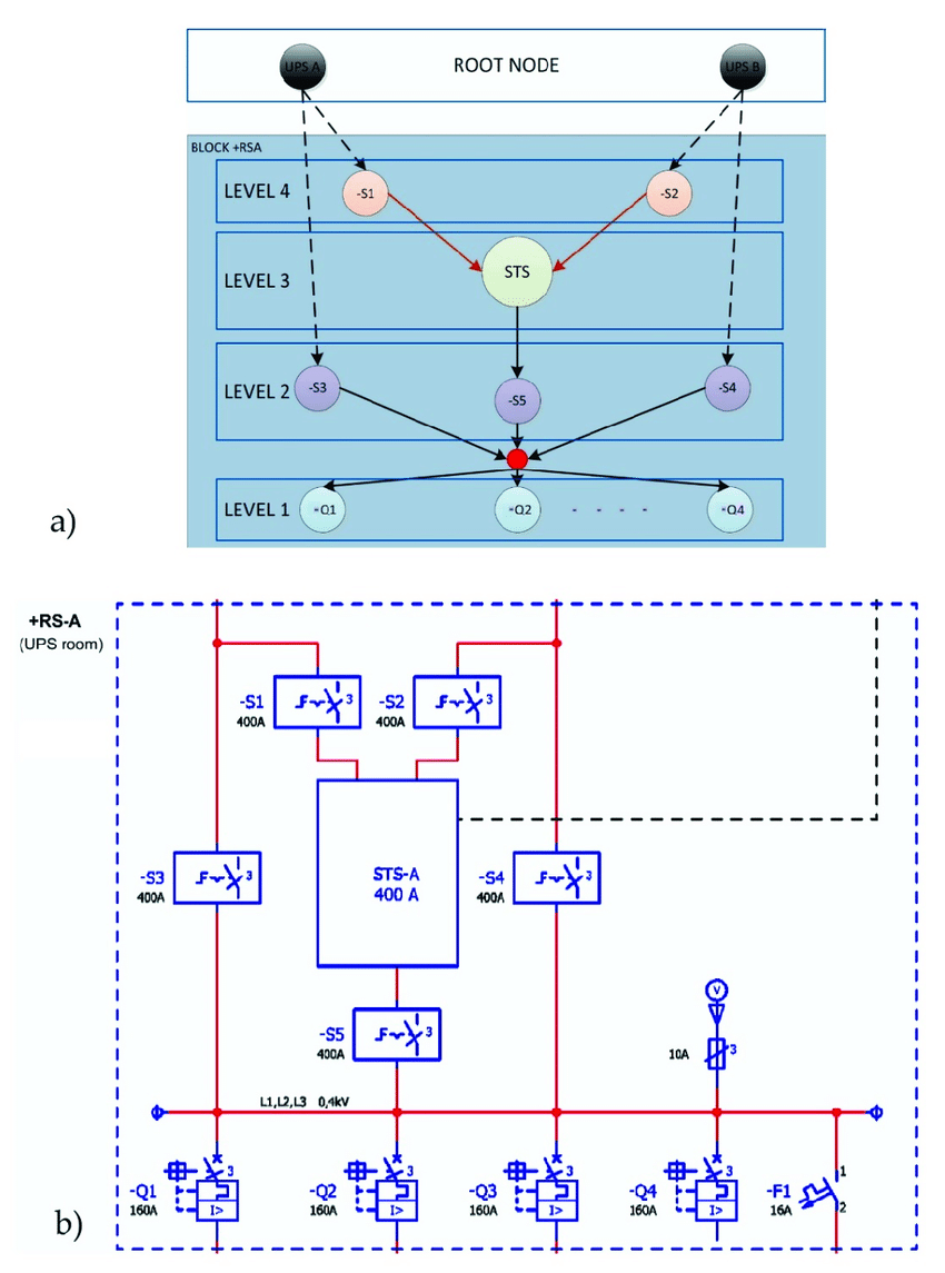hight resolution of  a node tree diagram with internode b power supply block