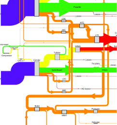 sankey diagram the purple color refers to chemical energy the green color refers to [ 850 x 1251 Pixel ]