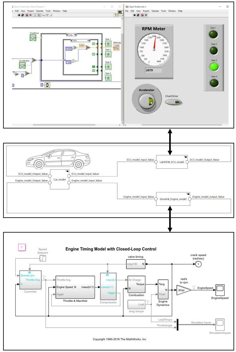 medium resolution of ecu test environment